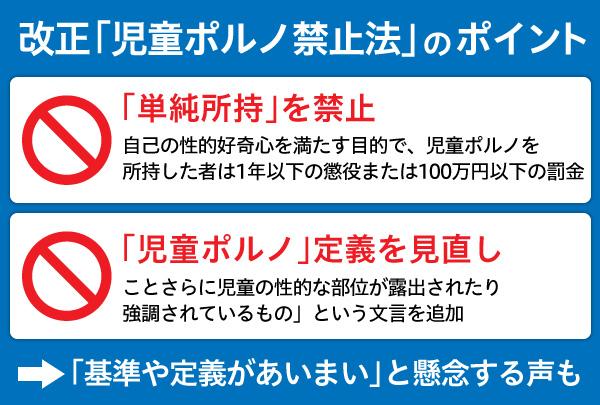 ジュニアアイドル写真集もアウト? 「改正児ポ法」7月15日から罰則適用 ...