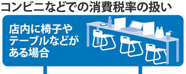 軽減税率:コンビニ食品に 「店内飲食禁止」条件 財務省