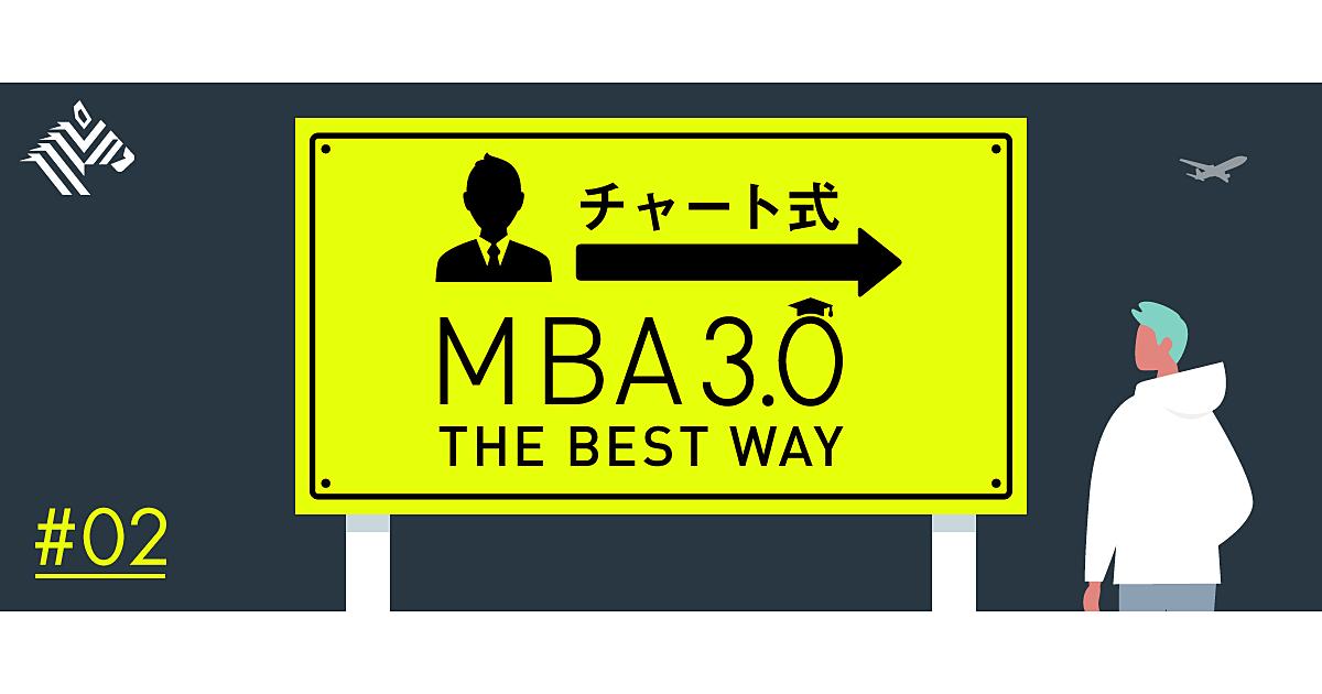 【完全図解・保存版】MBA「7つの大変化」