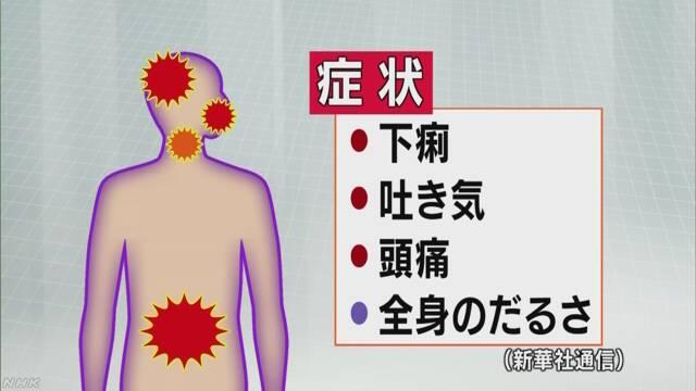症状 初期 コロナ ウイルス