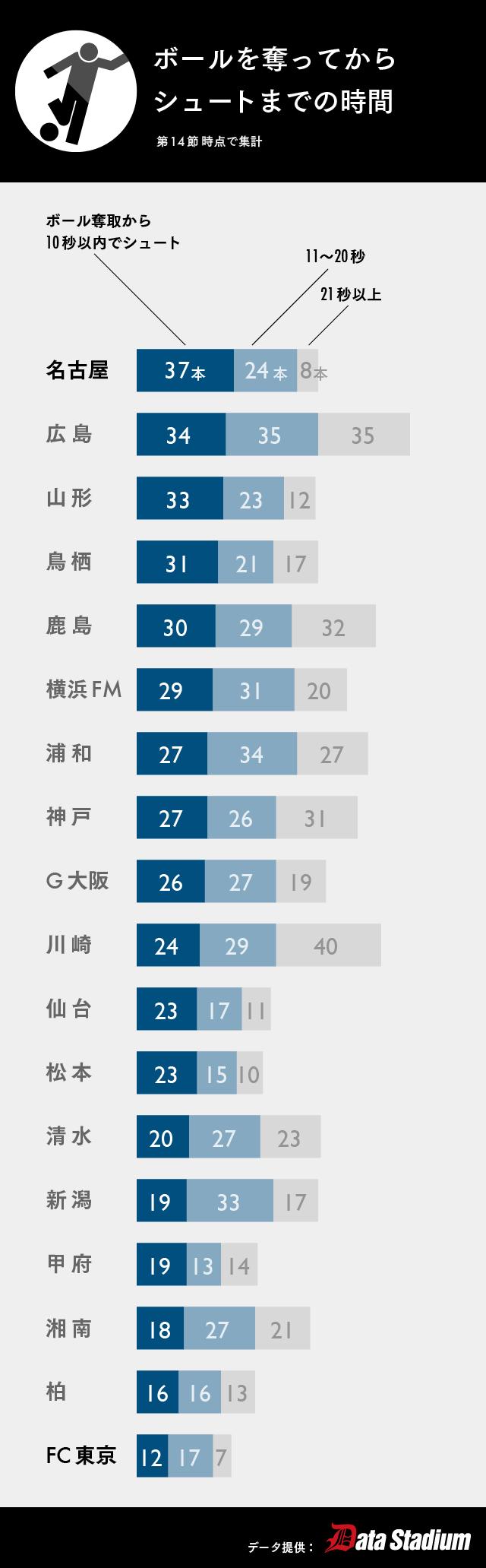 【マスター】NPクイズ_回答編グラフ1_20150610-01