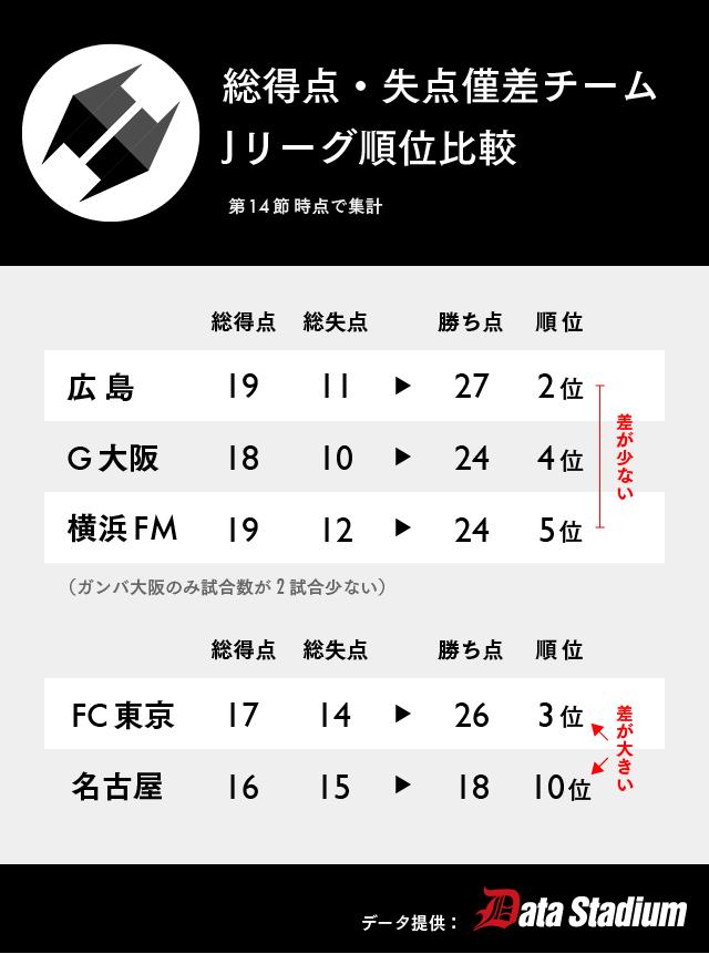 2300【マスター】NPクイズ_回答編グラフ1_20150610-02