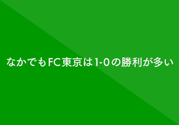 1557【マスター】Jリーグ_FC東京_20150614-09
