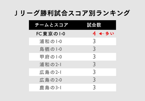 1557【マスター】Jリーグ_FC東京_20150614-10
