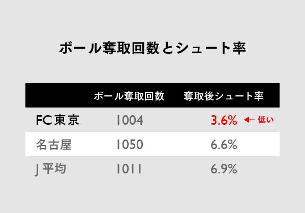 1557【マスター】Jリーグ_FC東京_20150614-14