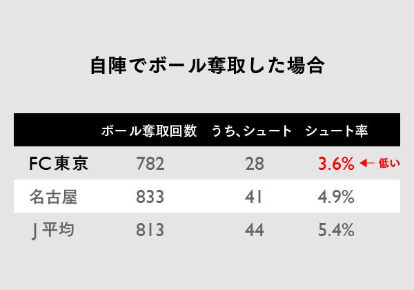 1557【マスター】Jリーグ_FC東京_20150614-16