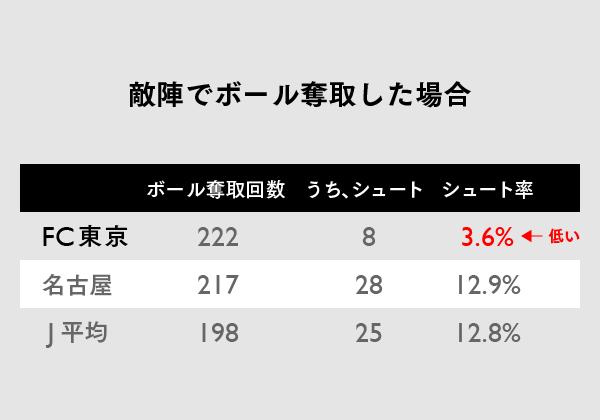 1557【マスター】Jリーグ_FC東京_20150614-17