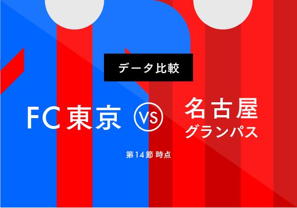 1745【マスター】Jリーグ_FC東京_20150614-01