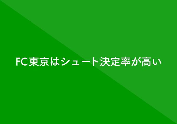 1557【マスター】Jリーグ_FC東京_20150614-23