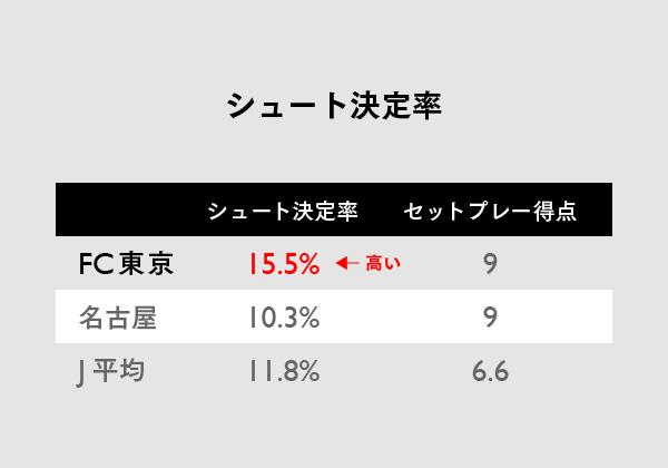 1557【マスター】Jリーグ_FC東京_20150614-24