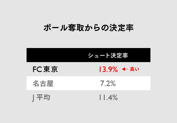 1557【マスター】Jリーグ_FC東京_20150614-26