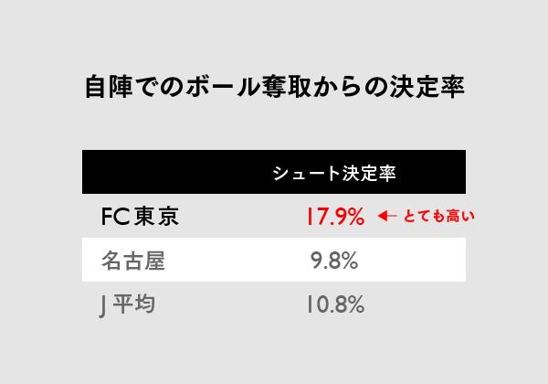 1557【マスター】Jリーグ_FC東京_20150614-28