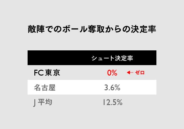 1557【マスター】Jリーグ_FC東京_20150614-29