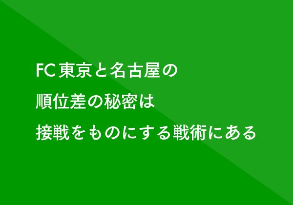 1557【マスター】Jリーグ_FC東京_20150614-32