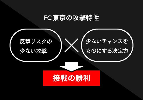 1557【マスター】Jリーグ_FC東京_20150614-33
