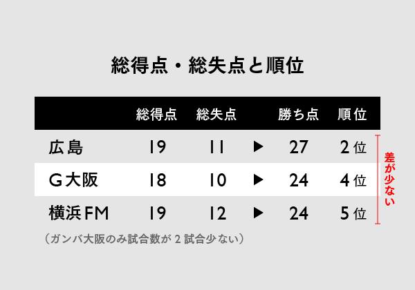 【1841マスター】Jリーグ_FC東京_20150614-03