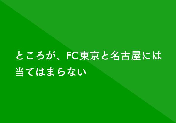 1557【マスター】Jリーグ_FC東京_20150614-04