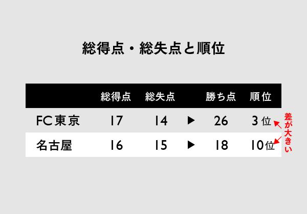 1557【マスター】Jリーグ_FC東京_20150614-05