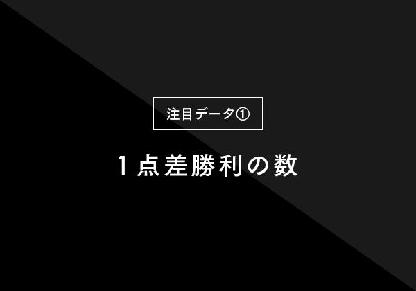 1557【マスター】Jリーグ_FC東京_20150614-07