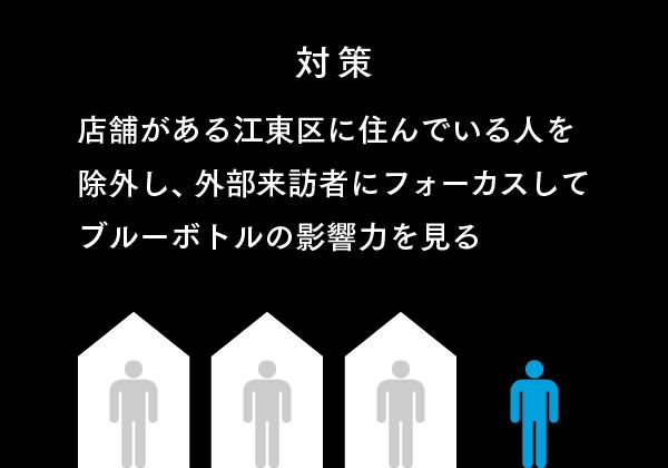 1406【マスター】ブルーボトル#2スライド_20150624-10
