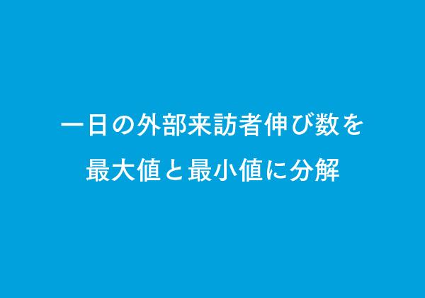 1406【マスター】ブルーボトル#2スライド_20150624-22