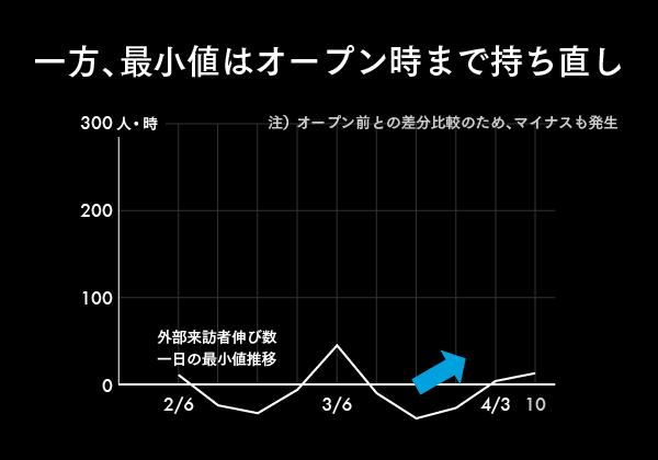 1747【マスター】ブルーボトル#2スライド_20150624-25