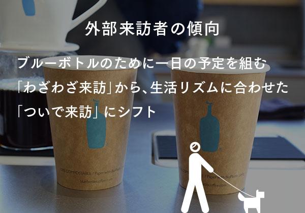 1406【マスター】ブルーボトル#2スライド_20150624-30