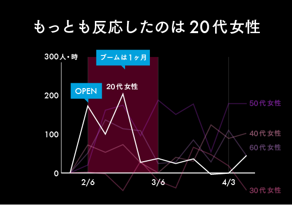 1407【マスター】#3スライド_20150625-04