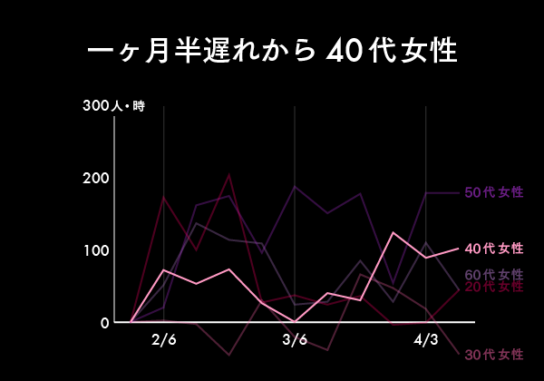 1407【マスター】#3スライド_20150625-09