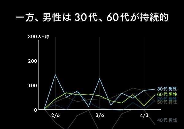 1407【マスター】#3スライド_20150625-10