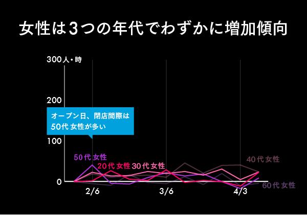 【マスター】#3スライド_20150625-12