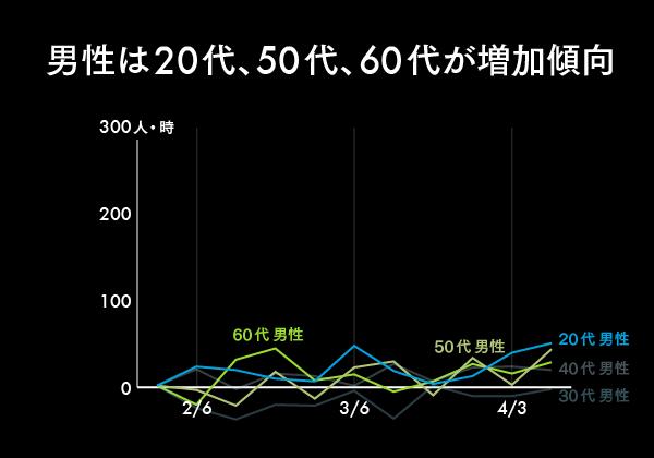 1407【マスター】#3スライド_20150625-13