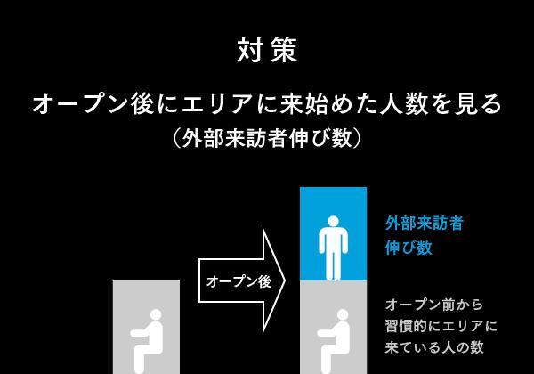 1406【マスター】ブルーボトル#2スライド_20150624-12