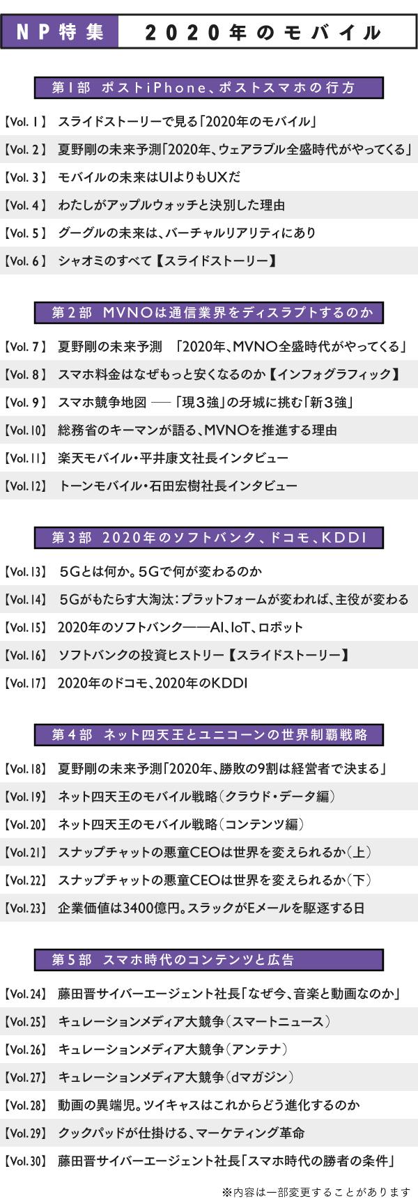 モバイル特集_目次 (3)