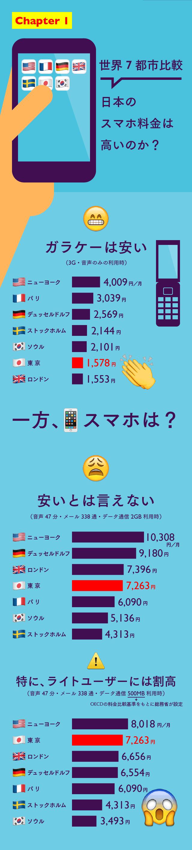 2305【マスター】モバイル#1_20150705-02