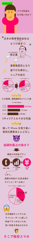 2305【マスター】モバイル#1_20150705-03