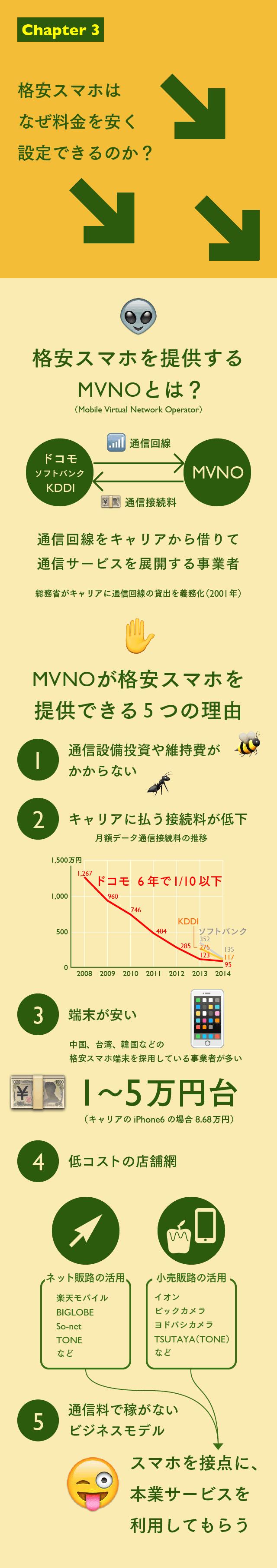 0137【マスター】モバイル#1_20150705-04
