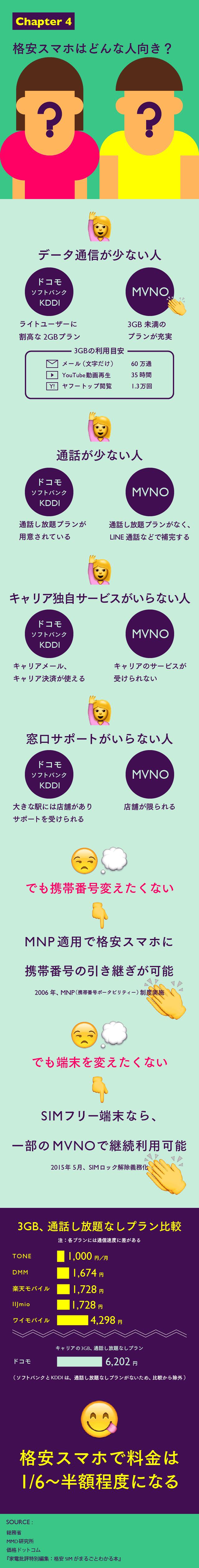 0149【マスター】モバイル#1_20150705-05