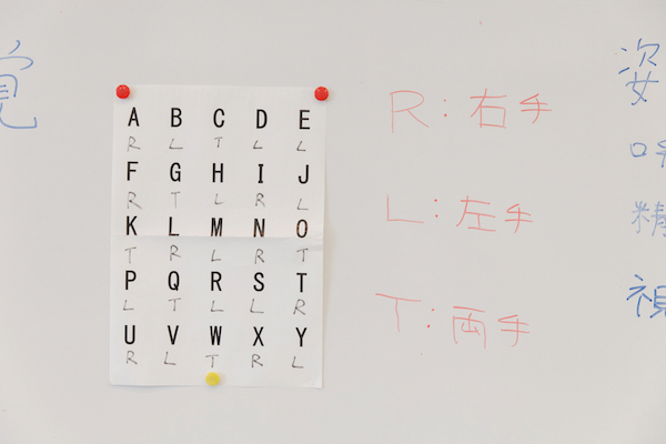 アルファベットゲームが説明されたホワイトボード