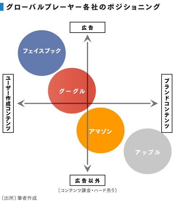 grp_ポジション (1)