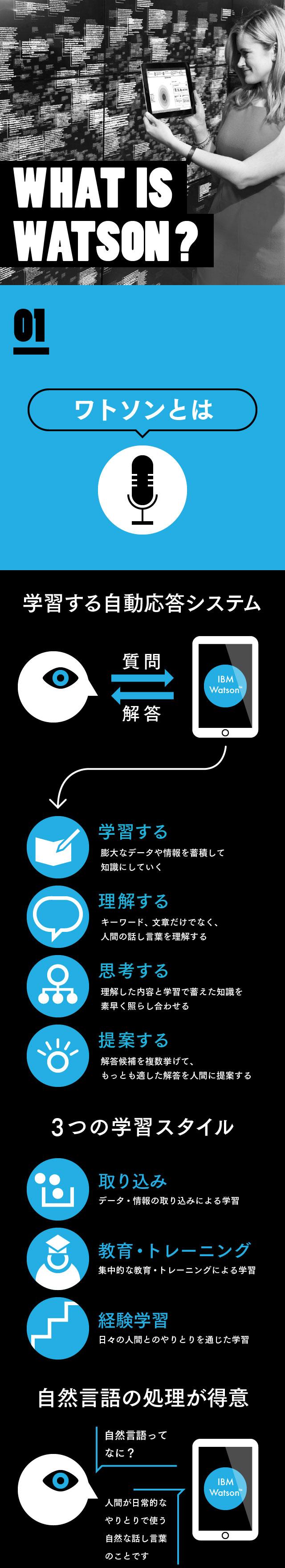 2136【マスター】ワトソン_20150730-01