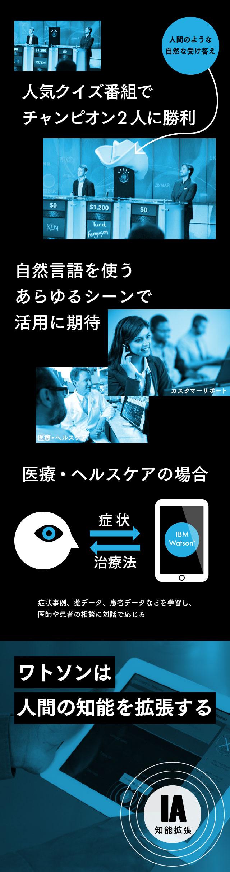 2136【マスター】ワトソン_20150730-02