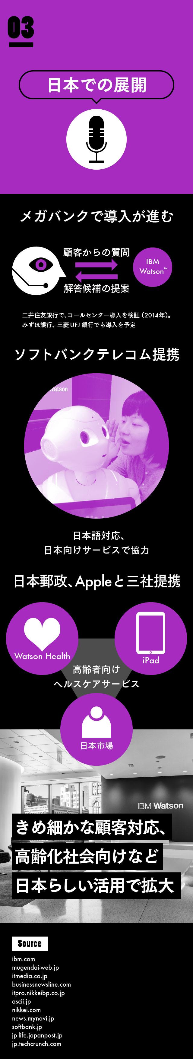 2155【マスター】ワトソン_20150730-05
