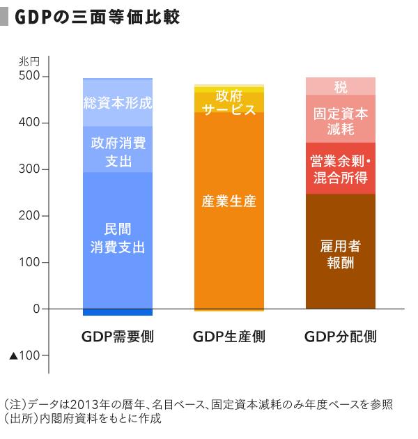 grp06_三面等価 (2)