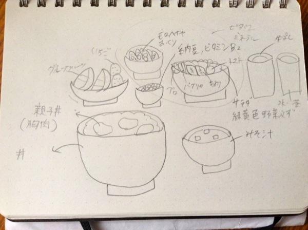小澤さんがインタビュー中に描いた試合後のサッカー選手におすすめの食事(写真:加藤未央)