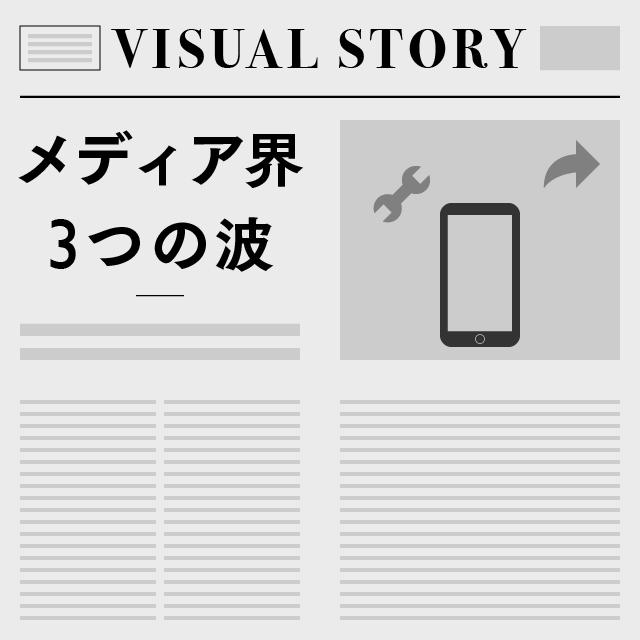【マスター】メディア特集インフォグラフィック_20150821-09