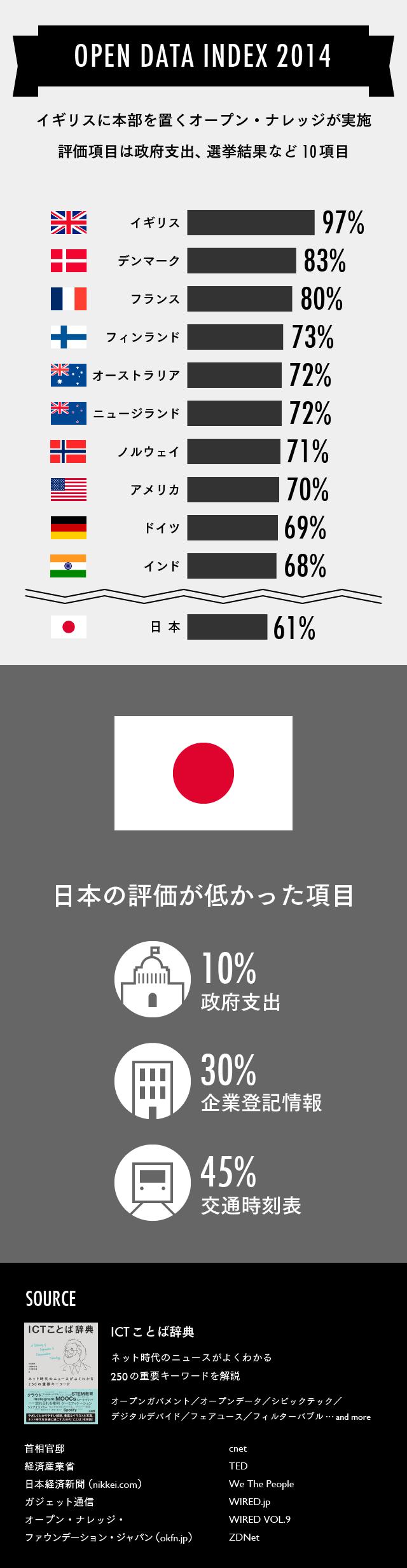 【マスター】はじめてのオープンガバメント_20150828-09