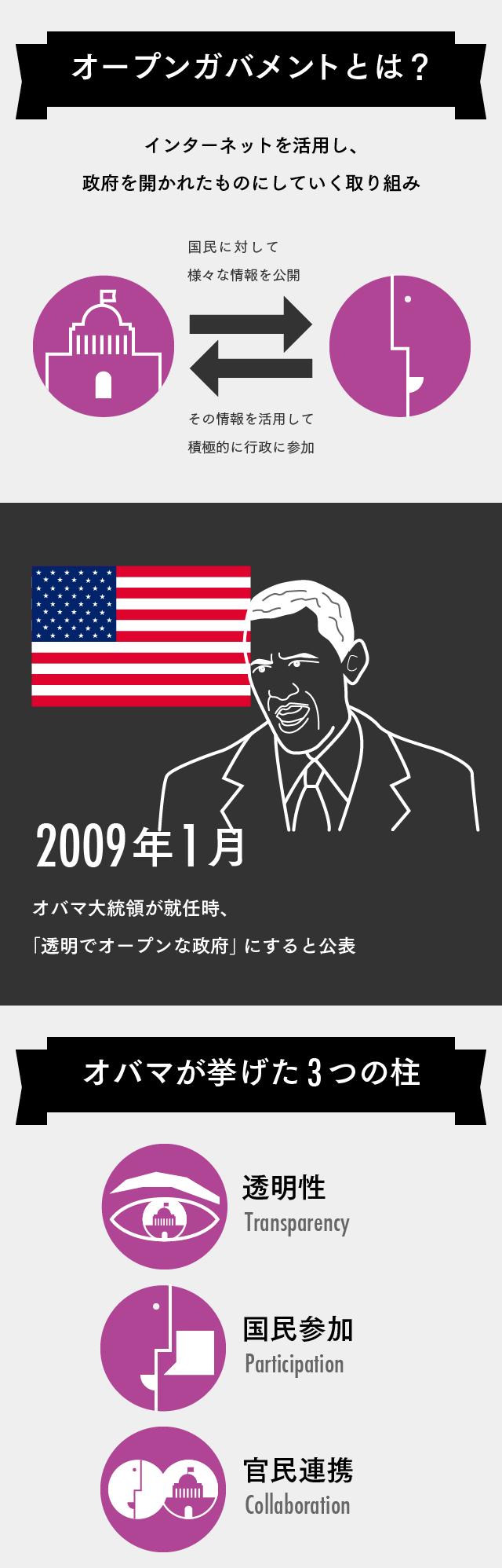 【マスター】はじめてのオープンガバメント_20150828-02