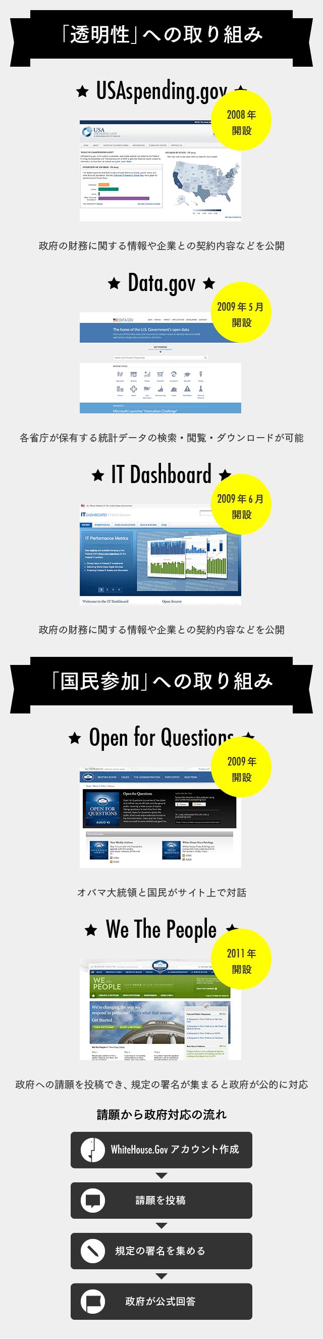 【マスター】はじめてのオープンガバメント_20150828-03
