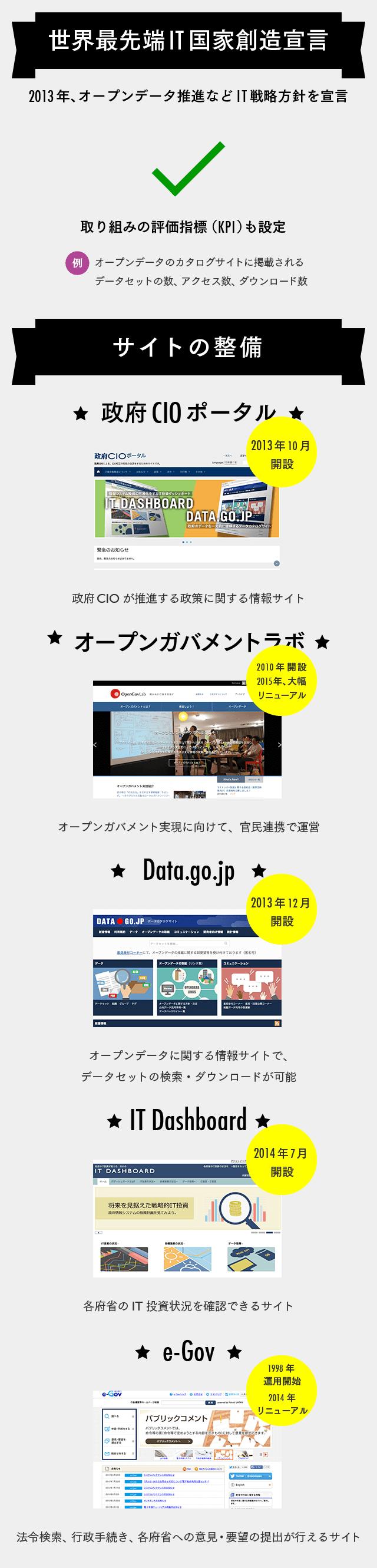 【マスター】はじめてのオープンガバメント_20150828-07